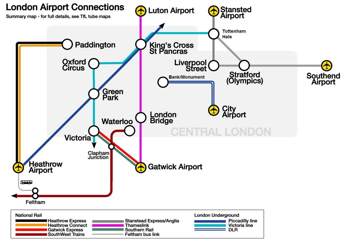 Lontoon lentokentät ja junayhteydet